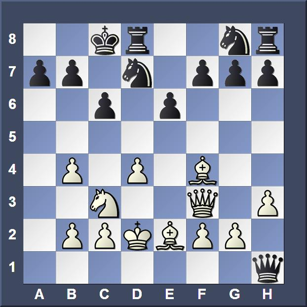 picture about Printable Chess Puzzles referred to as April Chess Puzzle Solution Principal Saint Louis Chess Club