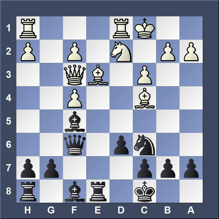 image relating to Printable Chess Puzzles referred to as April Chess Puzzle Solution Major Saint Louis Chess Club