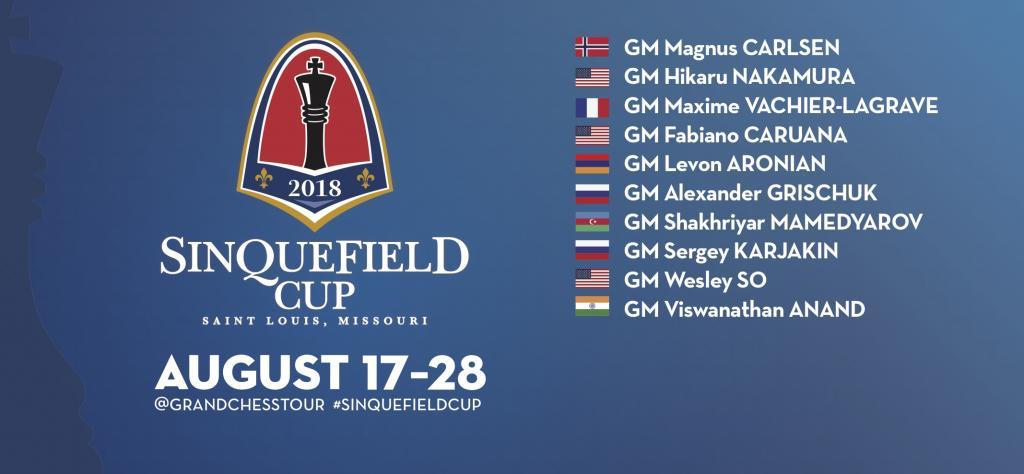 Sinquefield Cup